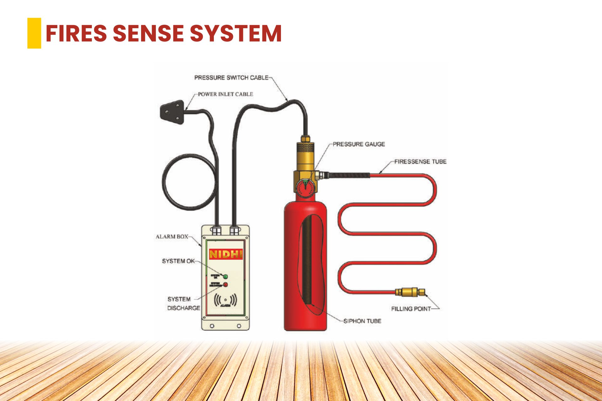 FIRE SENSE SYSTEM Product 1