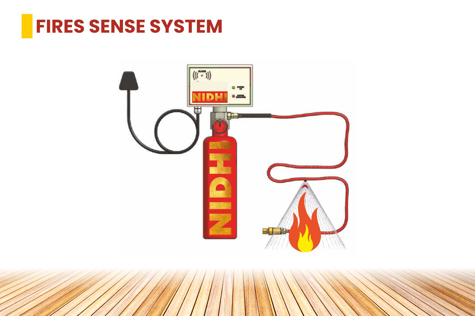 FIRE SENSE SYSTEM Product 3
