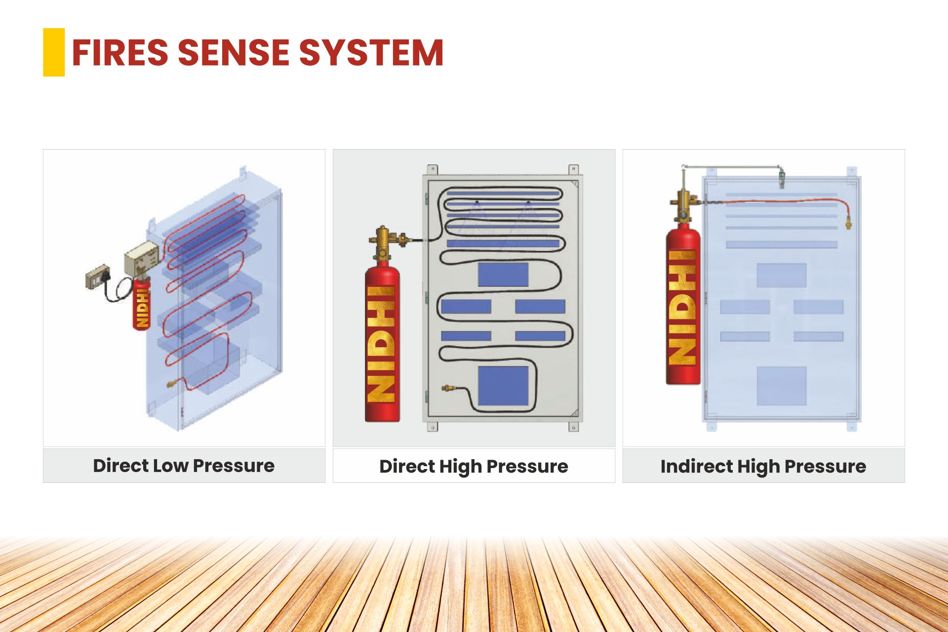 FIRE SENSE SYSTEM Product 4